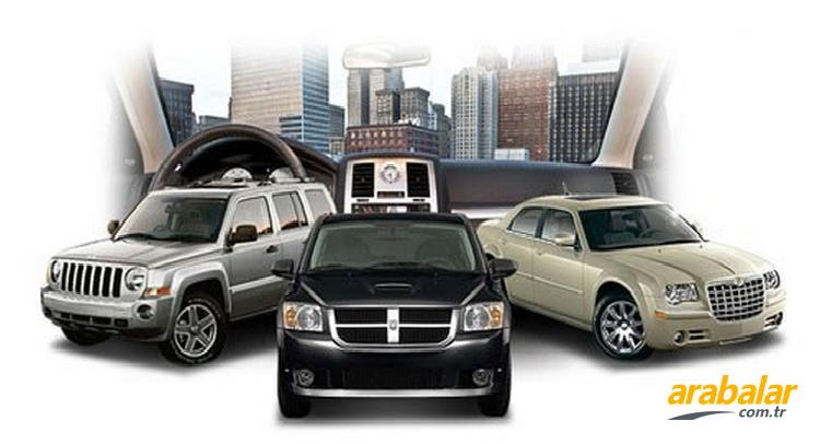 Chrysler,Jeep ve Dodge İndirimi