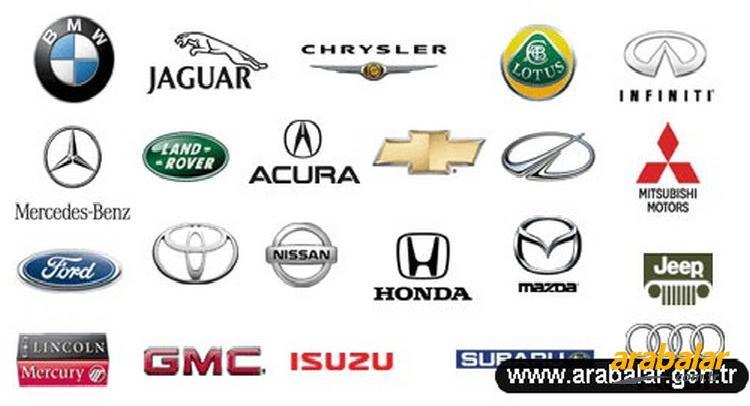 Otomobil Markalarının Anlamları Arabalarcomtr